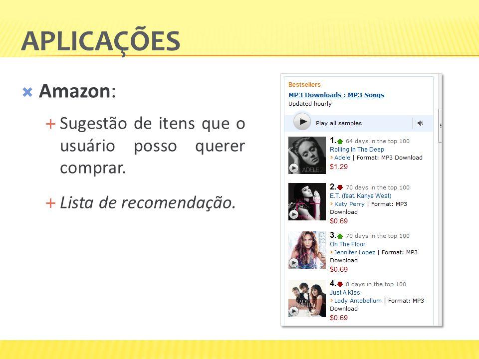 Aplicações Amazon: Sugestão de itens que o usuário posso querer comprar. Lista de recomendação.