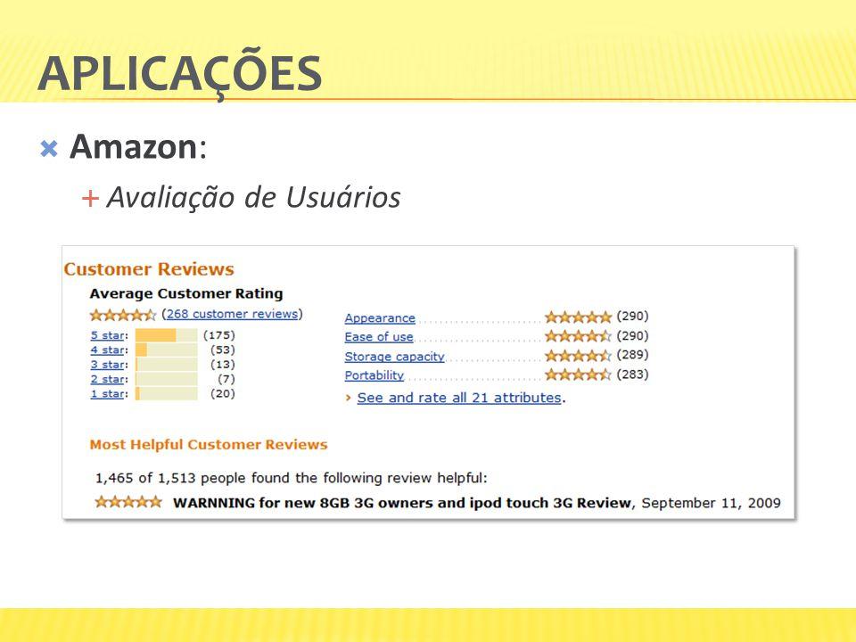Aplicações Amazon: Avaliação de Usuários