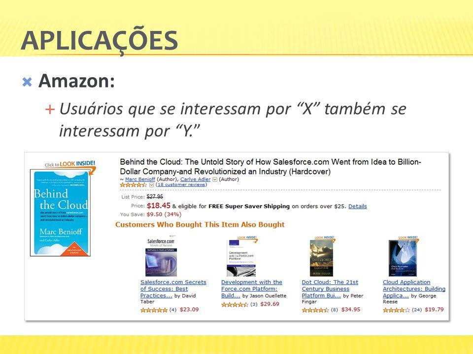 Aplicações Amazon: Usuários que se interessam por X também se interessam por Y.