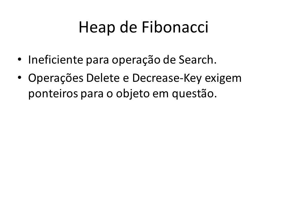 Heap de Fibonacci Ineficiente para operação de Search.