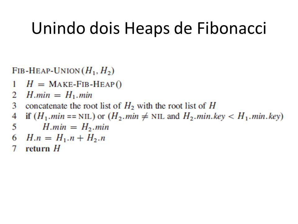Unindo dois Heaps de Fibonacci