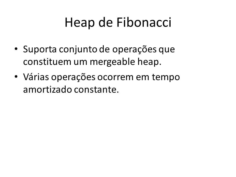 Heap de Fibonacci Suporta conjunto de operações que constituem um mergeable heap.