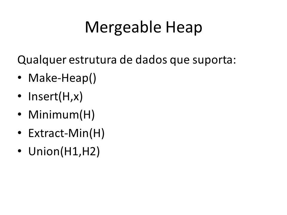 Mergeable Heap Qualquer estrutura de dados que suporta: Make-Heap()