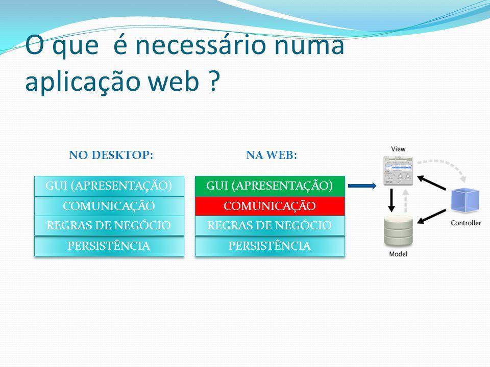 O que é necessário numa aplicação web