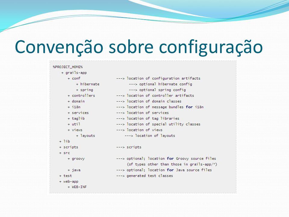Convenção sobre configuração