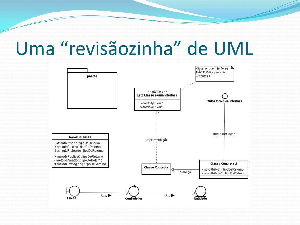 Uma revisãozinha de UML