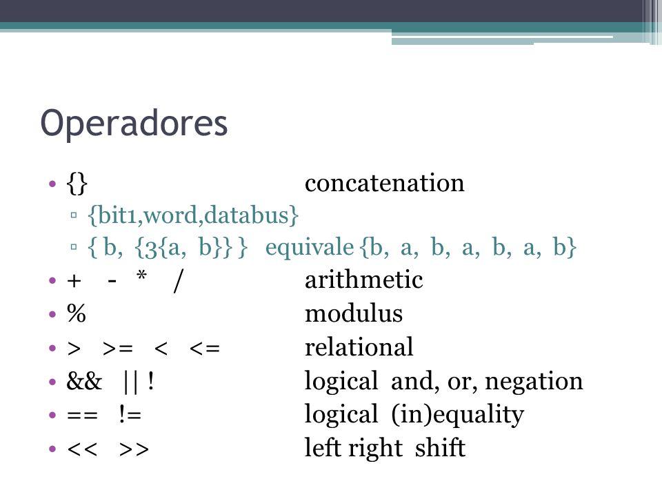 Operadores {} concatenation + - * / arithmetic % modulus