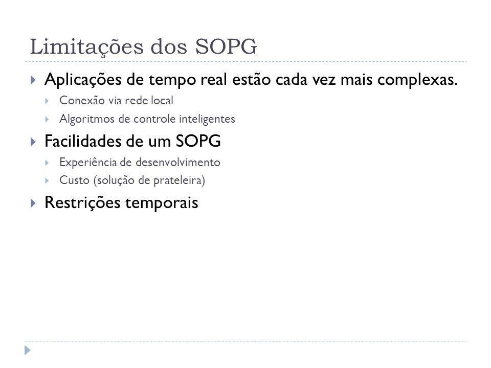 Limitações dos SOPG Aplicações de tempo real estão cada vez mais complexas. Conexão via rede local.