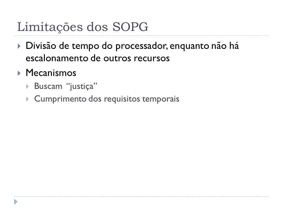 Limitações dos SOPG Divisão de tempo do processador, enquanto não há escalonamento de outros recursos.
