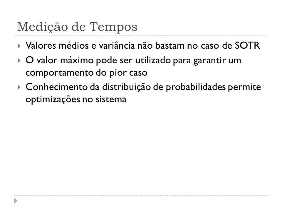 Medição de Tempos Valores médios e variância não bastam no caso de SOTR.