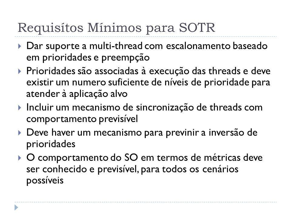 Requisítos Mínimos para SOTR
