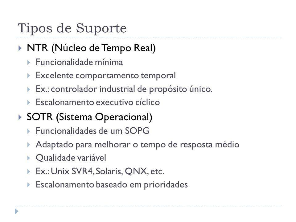 Tipos de Suporte NTR (Núcleo de Tempo Real) SOTR (Sistema Operacional)