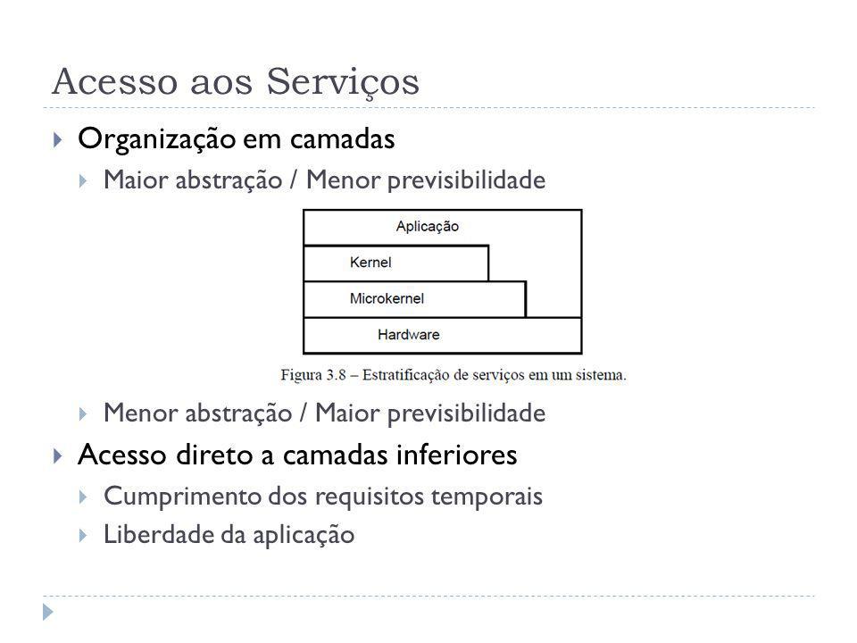 Acesso aos Serviços Organização em camadas