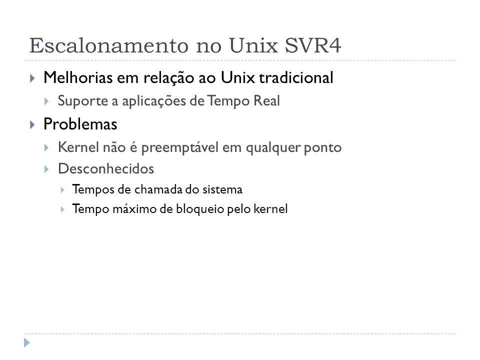 Escalonamento no Unix SVR4