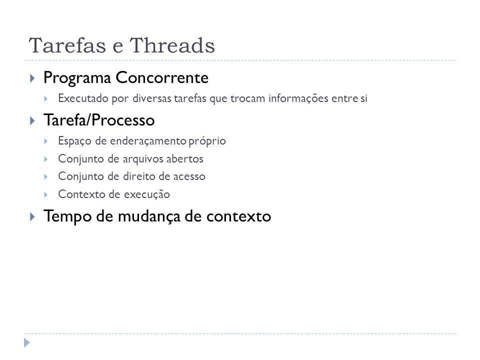 Tarefas e Threads Programa Concorrente Tarefa/Processo