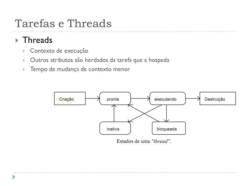 Tarefas e Threads Threads Contexto de execução