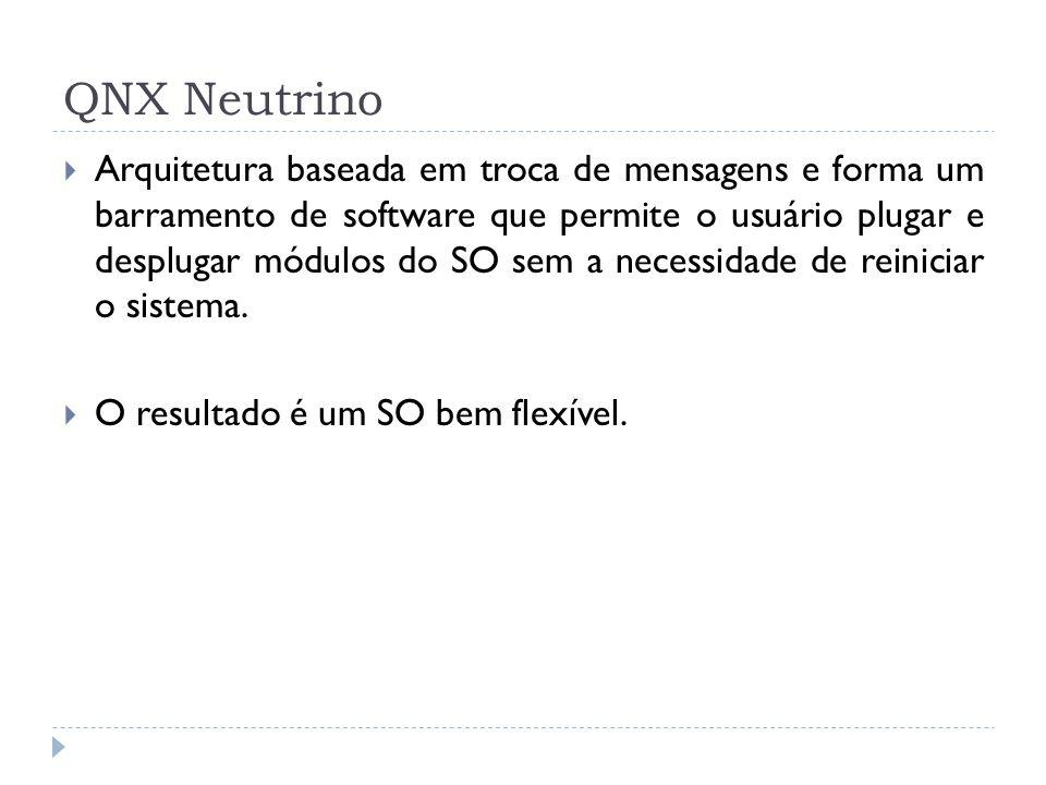QNX Neutrino