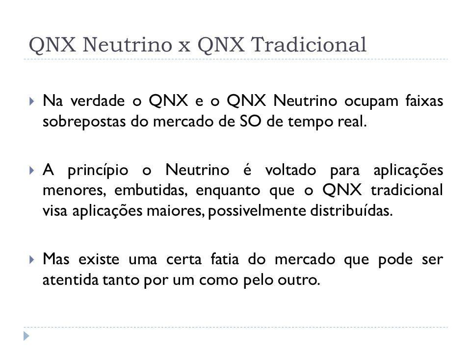 QNX Neutrino x QNX Tradicional