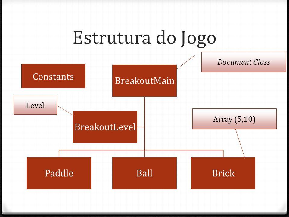 Estrutura do Jogo BreakoutMain Paddle Ball Brick BreakoutLevel