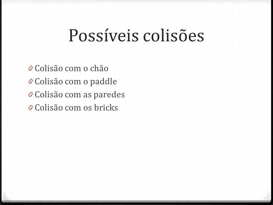 Possíveis colisões Colisão com o chão Colisão com o paddle