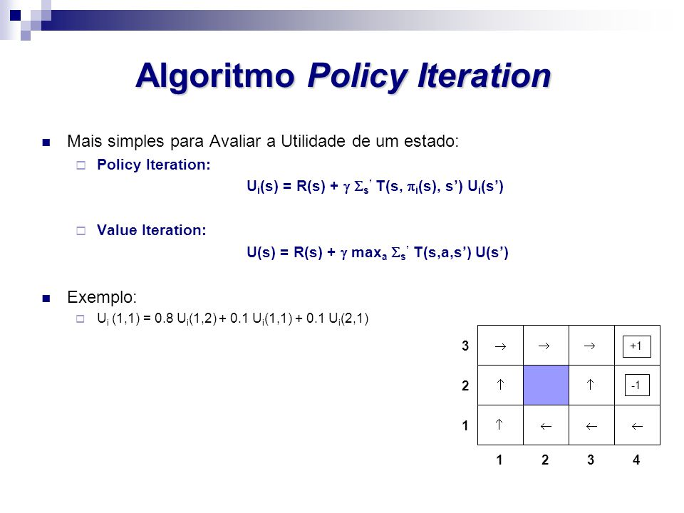 Algoritmo Policy Iteration