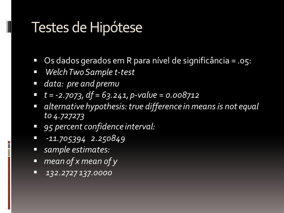 Testes de Hipótese Os dados gerados em R para nível de significância = .05: Welch Two Sample t-test.