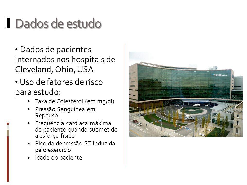 Dados de estudo Dados de pacientes internados nos hospitais de Cleveland, Ohio, USA. Uso de fatores de risco para estudo: