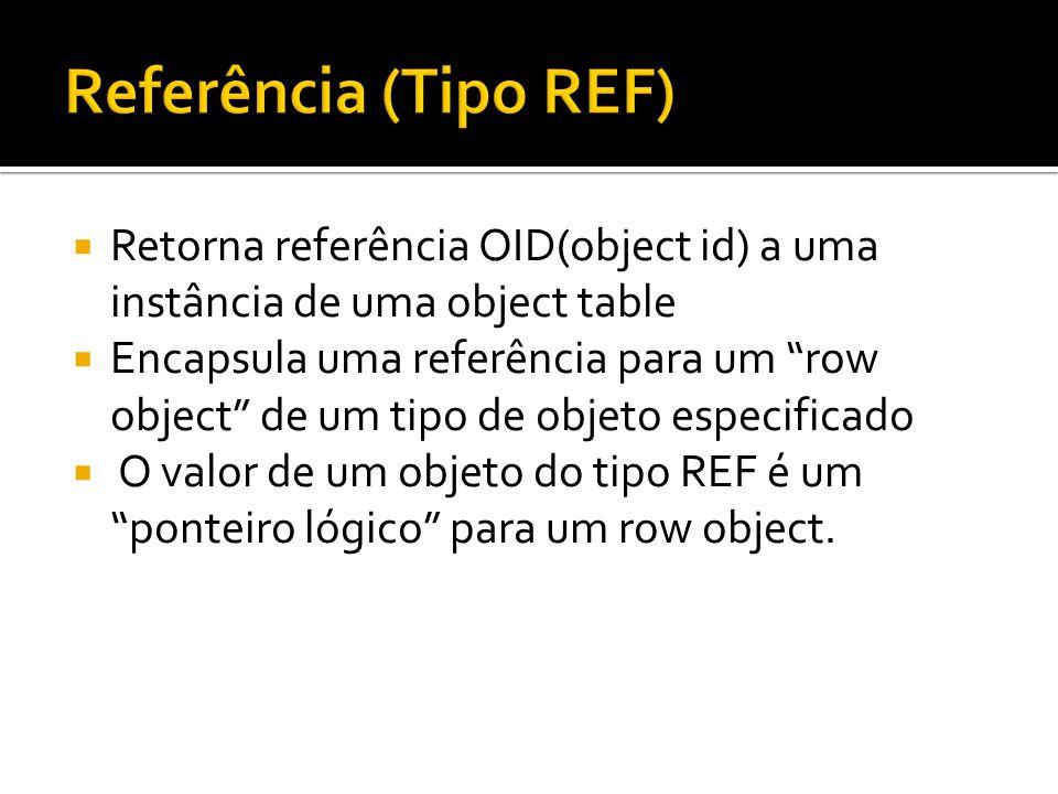 Referência (Tipo REF) Retorna referência OID(object id) a uma instância de uma object table.