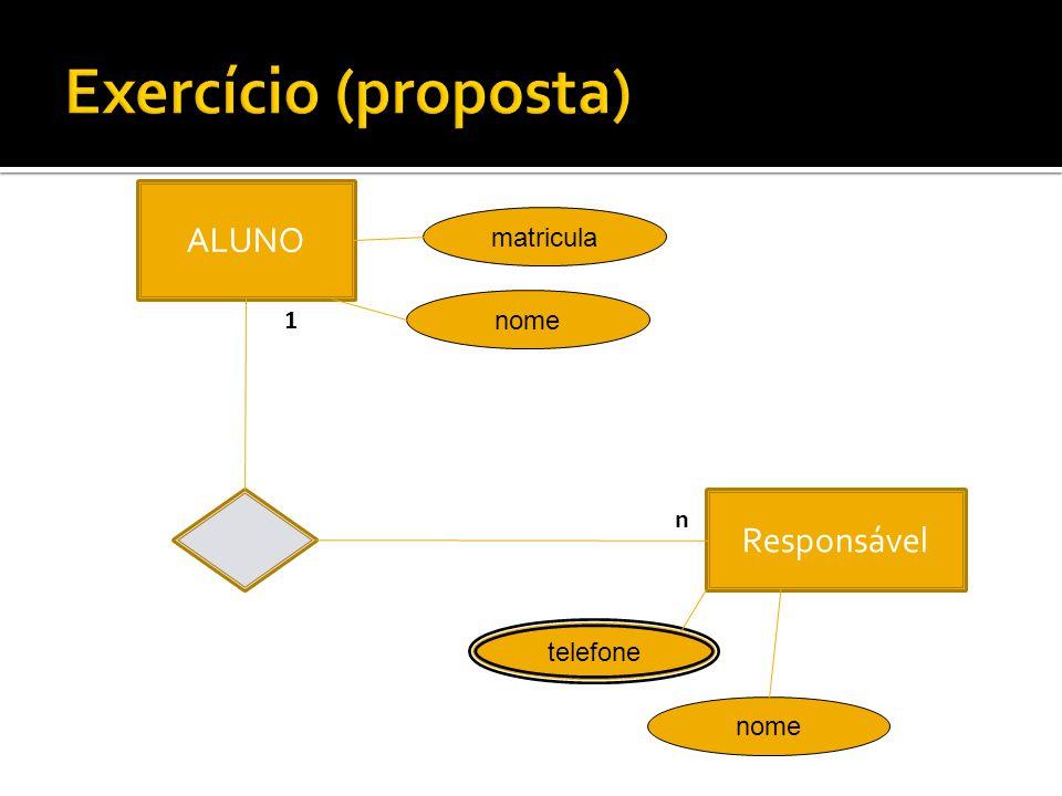 Exercício (proposta) ALUNO Responsável matricula nome 1 n telefone