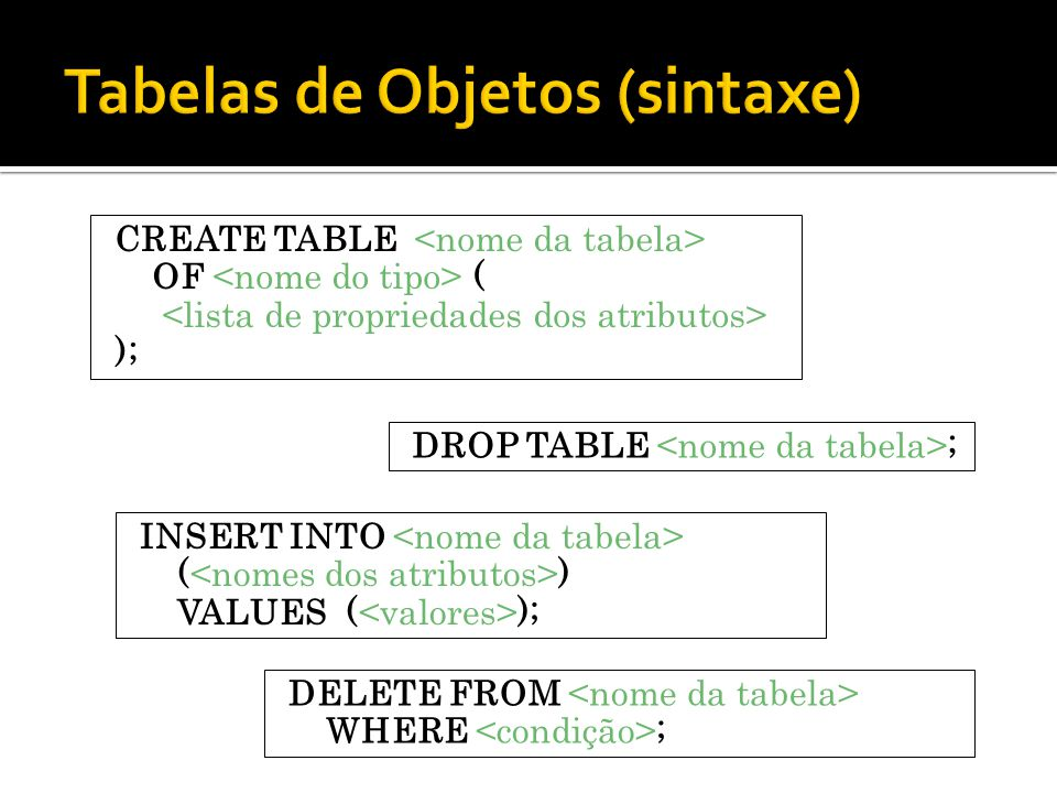 Tabelas de Objetos (sintaxe)
