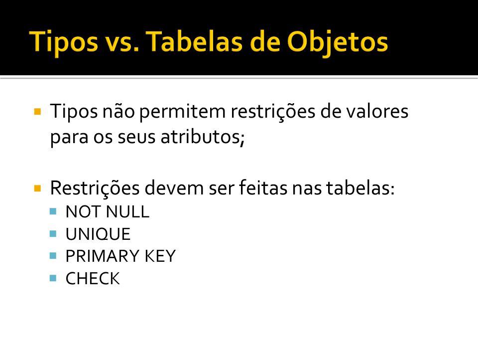 Tipos vs. Tabelas de Objetos
