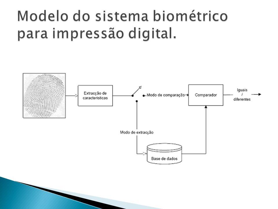 Modelo do sistema biométrico para impressão digital.