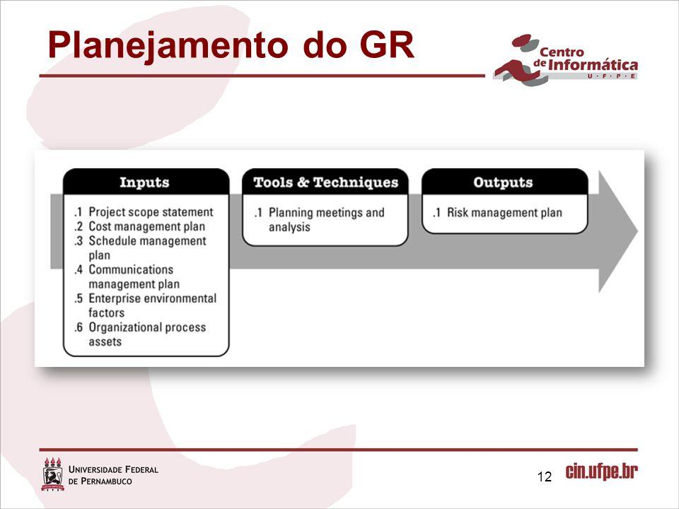 Planejamento do GR