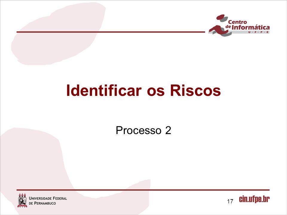 Identificar os Riscos Processo 2