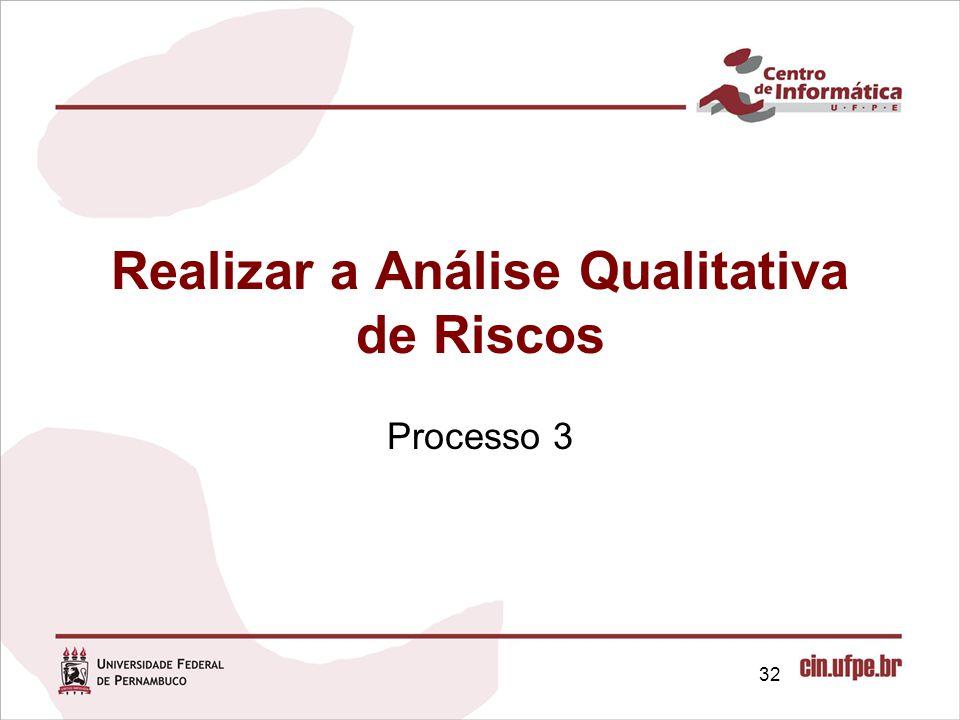 Realizar a Análise Qualitativa de Riscos