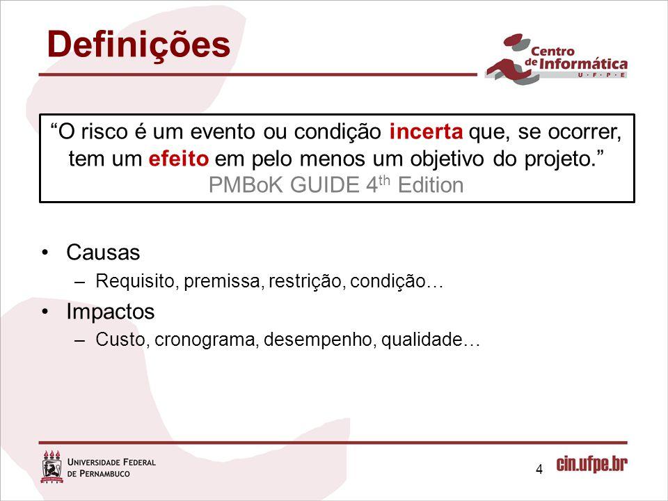 Definições O risco é um evento ou condição incerta que, se ocorrer, tem um efeito em pelo menos um objetivo do projeto.
