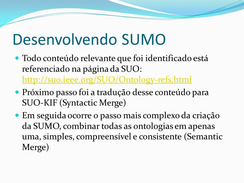 Desenvolvendo SUMO Todo conteúdo relevante que foi identificado está referenciado na página da SUO: http://suo.ieee.org/SUO/Ontology-refs.html.