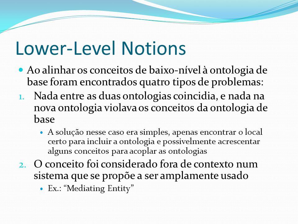 Lower-Level Notions Ao alinhar os conceitos de baixo-nível à ontologia de base foram encontrados quatro tipos de problemas: