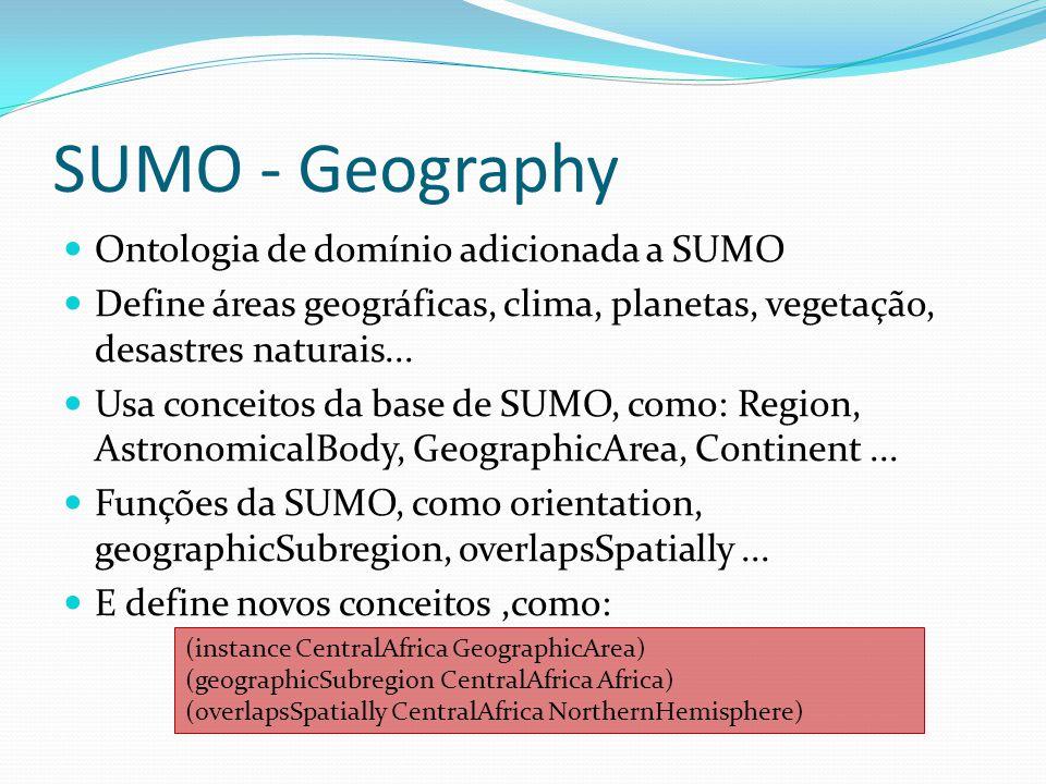SUMO - Geography Ontologia de domínio adicionada a SUMO