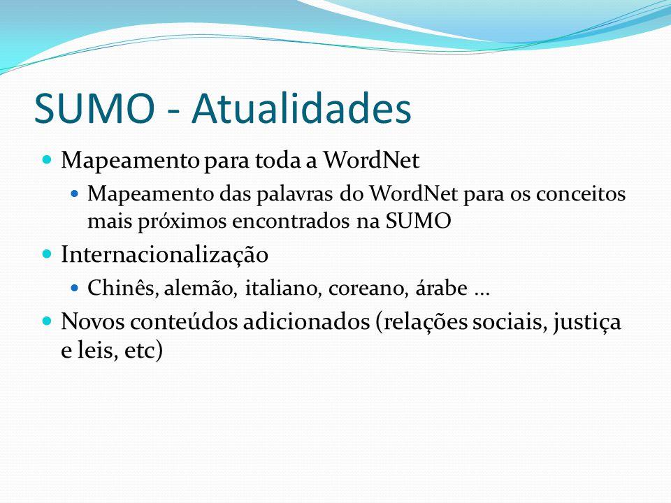 SUMO - Atualidades Mapeamento para toda a WordNet Internacionalização