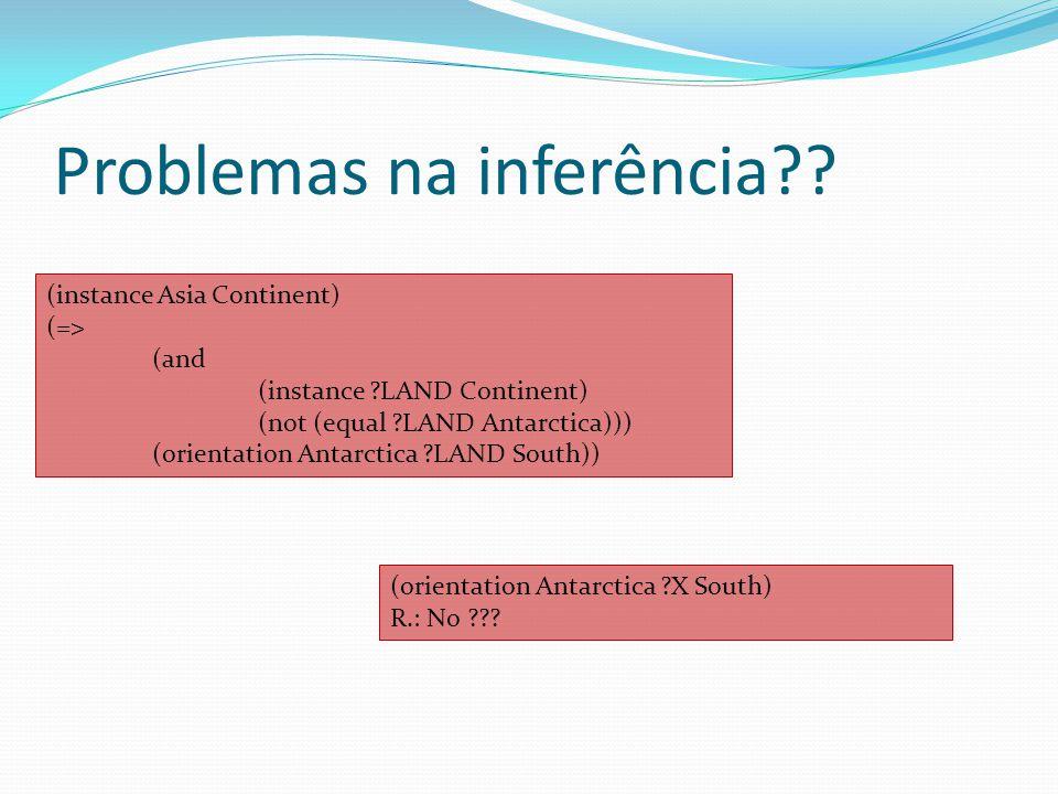 Problemas na inferência