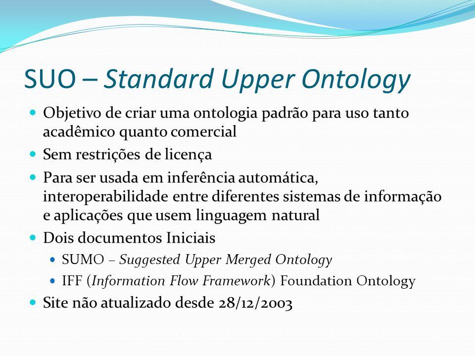 SUO – Standard Upper Ontology