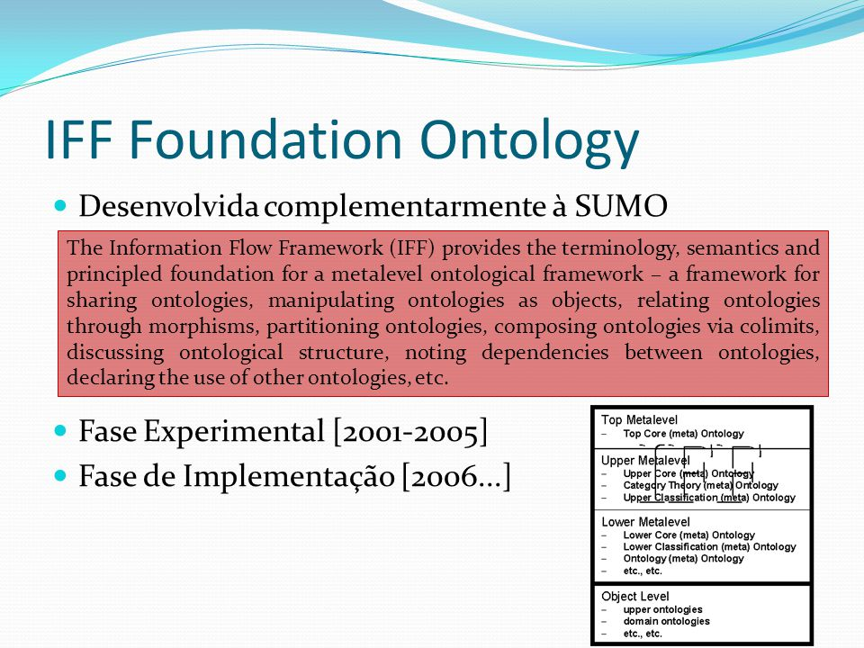 IFF Foundation Ontology