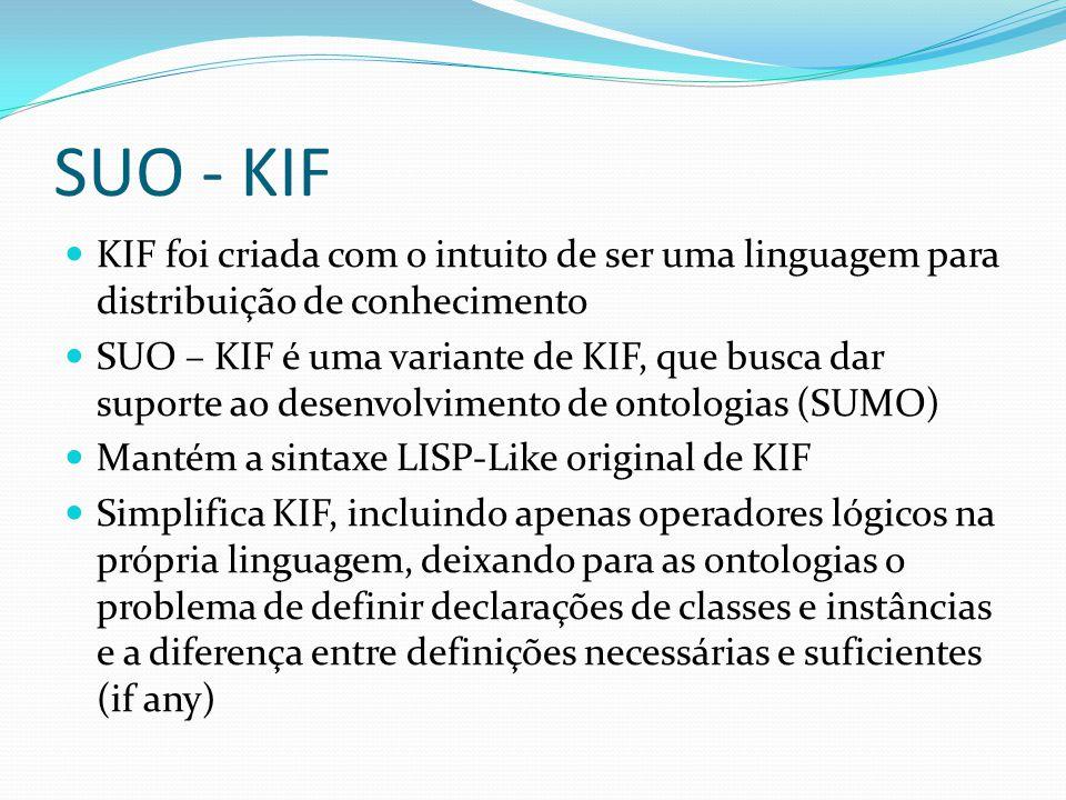 SUO - KIF KIF foi criada com o intuito de ser uma linguagem para distribuição de conhecimento.