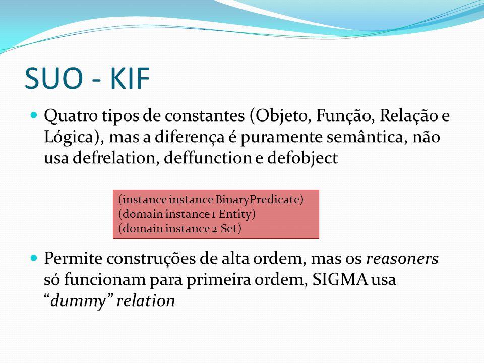 SUO - KIF