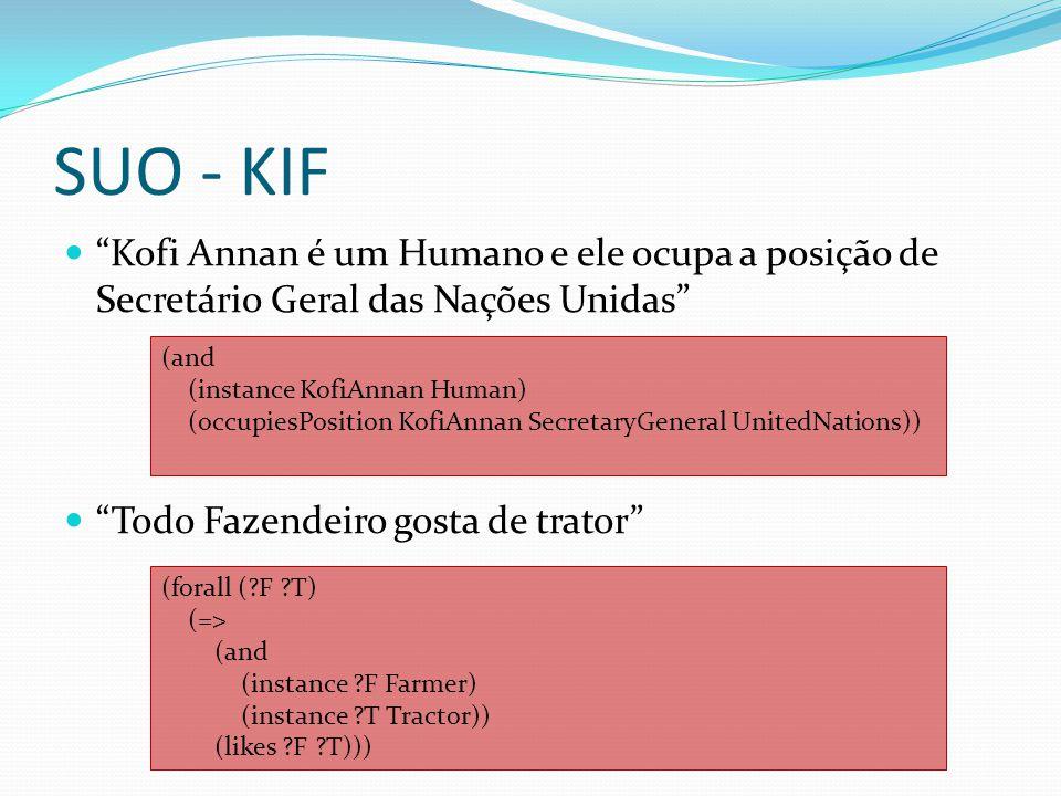 SUO - KIF Kofi Annan é um Humano e ele ocupa a posição de Secretário Geral das Nações Unidas Todo Fazendeiro gosta de trator