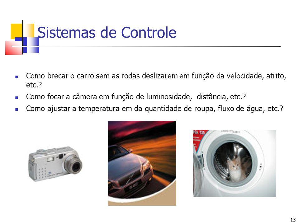 Sistemas de Controle Como brecar o carro sem as rodas deslizarem em função da velocidade, atrito, etc.