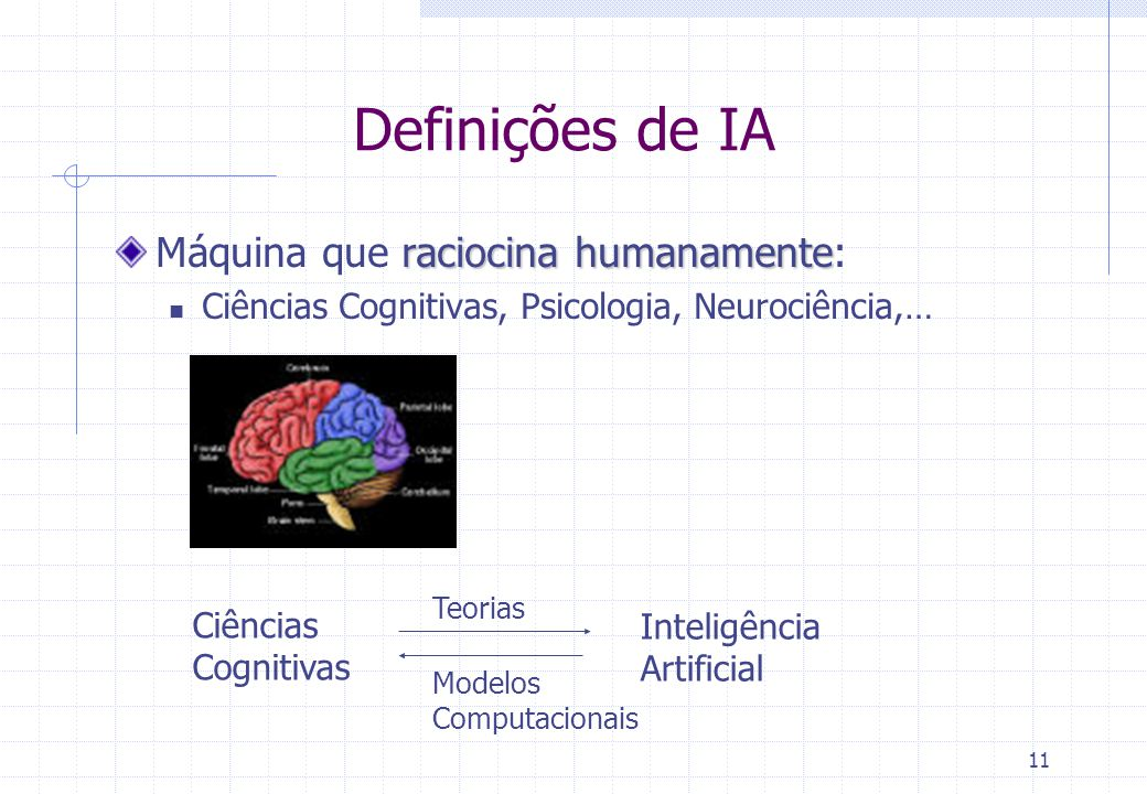 Definições de IA Máquina que raciocina humanamente: