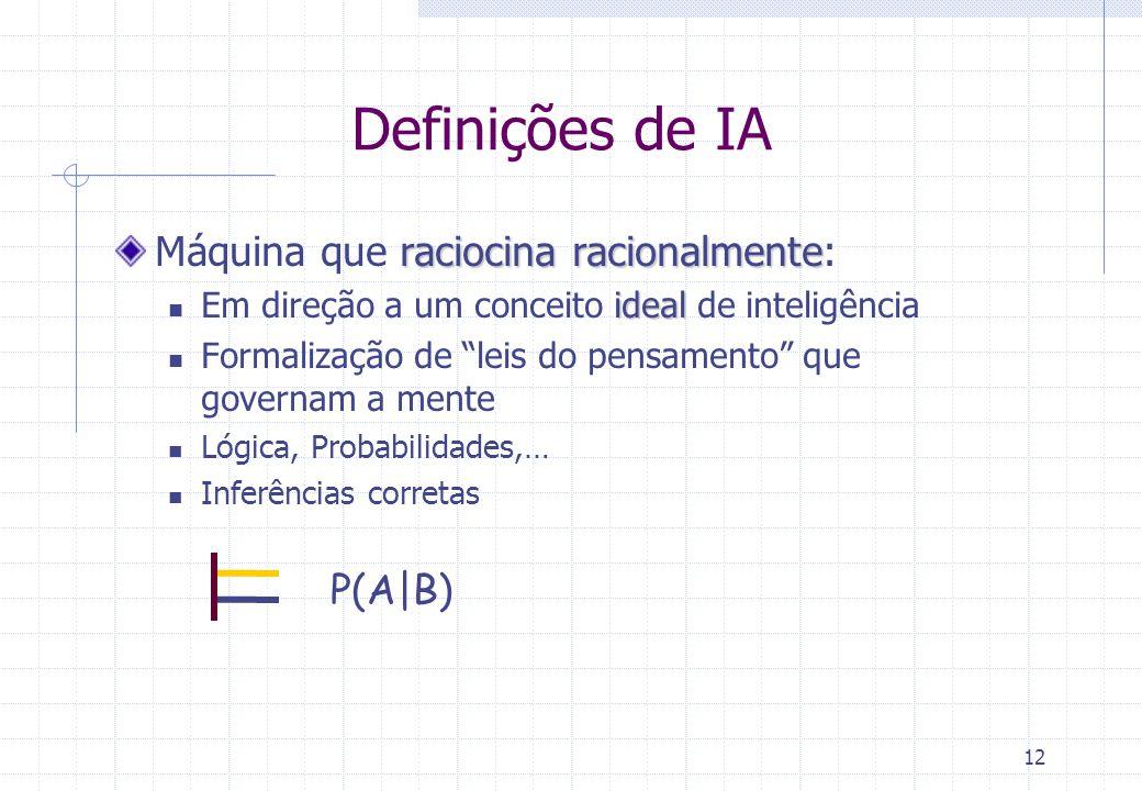 Definições de IA Máquina que raciocina racionalmente: P(A|B)