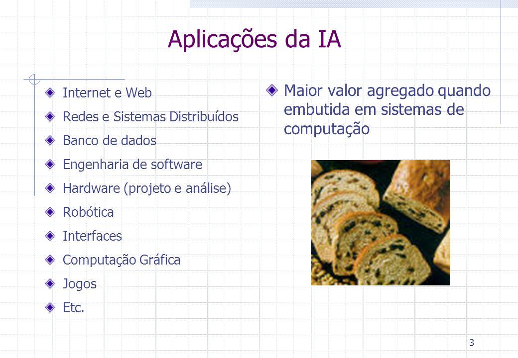 Aplicações da IA Maior valor agregado quando embutida em sistemas de computação. Internet e Web.